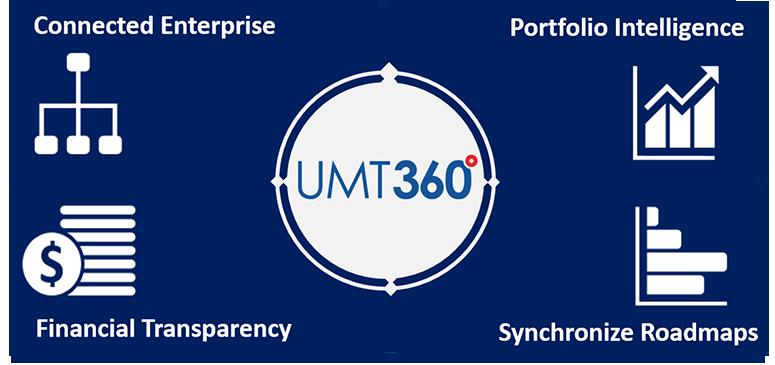 UMT360_Features